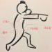 井上尚弥のパンチはボクシングの歴史、いや筋肉の歴史を変える!